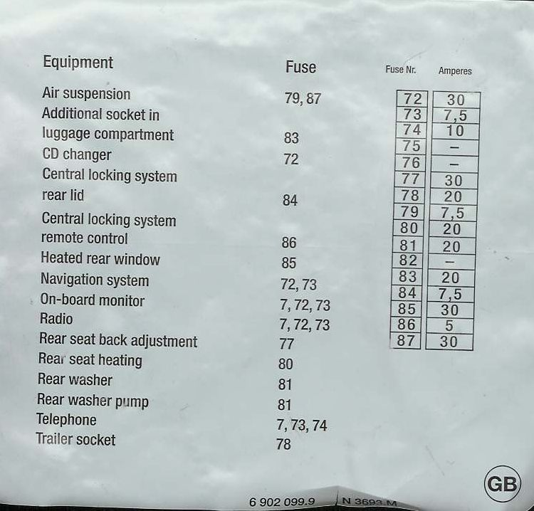 Bmw E39 Fuse Box Diagram Schematic Diagram Electronic Schematic
