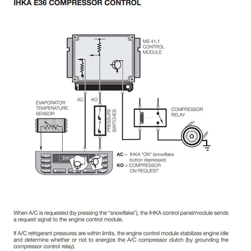 What cause A/C compressor not engage? - Xoutpost