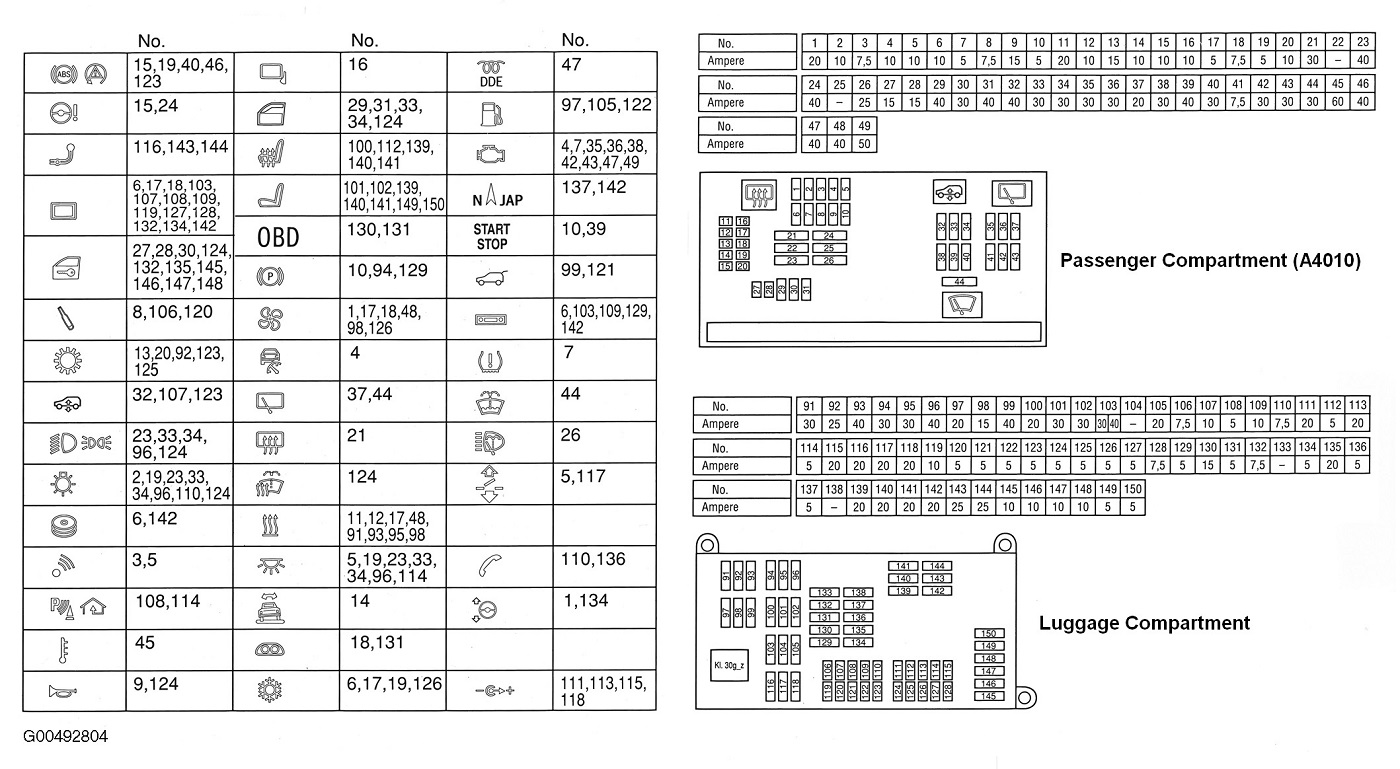 2003 Bmw 325i Fuse Relay Box Diagram