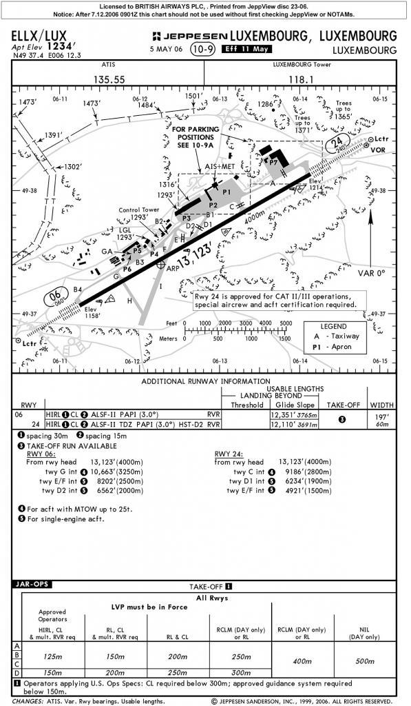 Stephen\u0027s Content - Page 15 - X-Plane Reviews