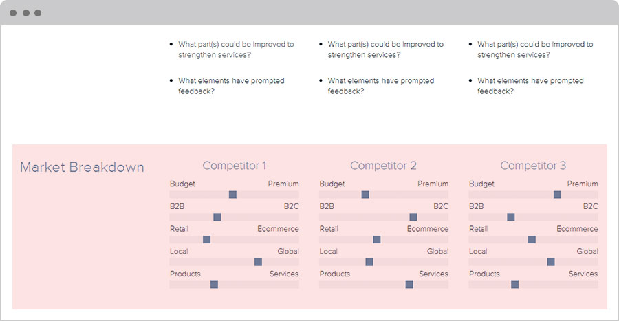 Xtensio How To Create a Competitive Analysis