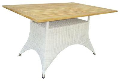 Gartentisch Aus Teakholz Holz Gartentisch Preisvergleich Die