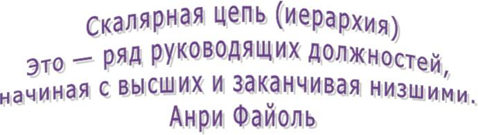 Скалярная цепь это ya-prepod.ru
