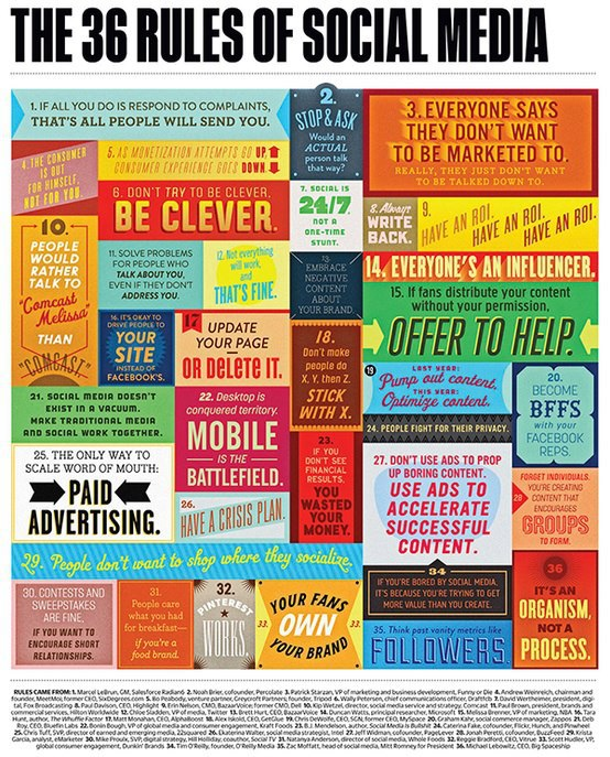 The 36 Rules of Social Media infographic