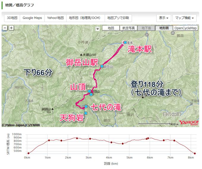 2015-12-08_20h26_22