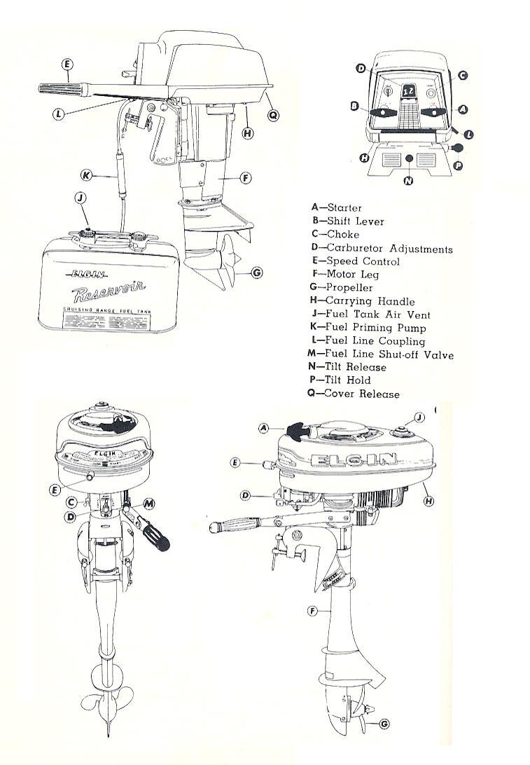 elgin wiring schematic