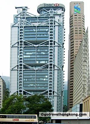 Hong Kong Shanghai Bank
