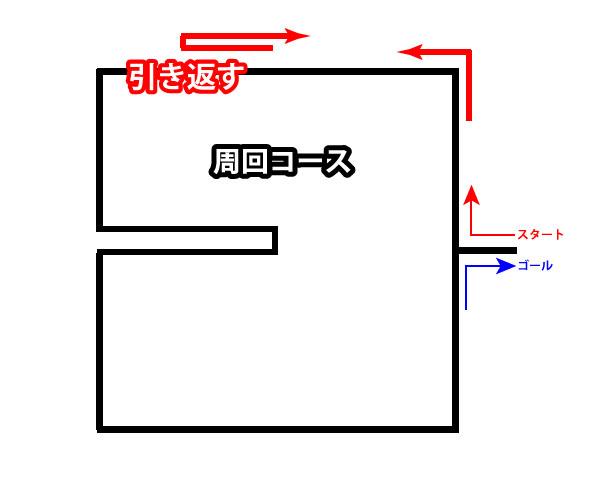 ランニングコースの図