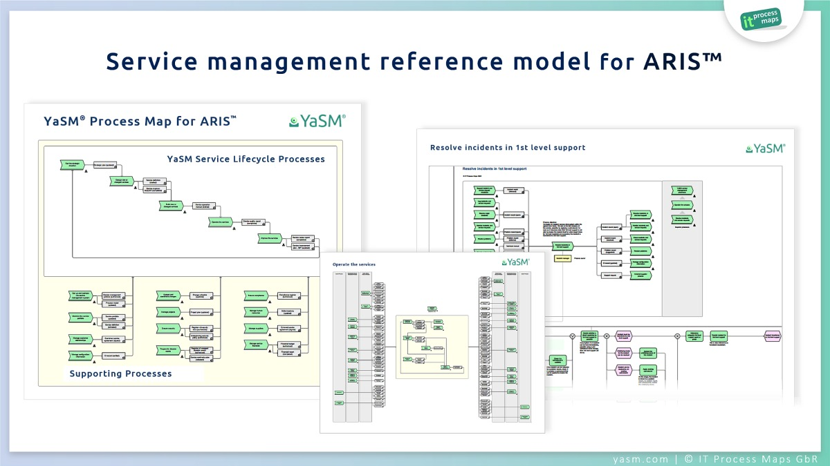 The YaSM Process Map for ARIS