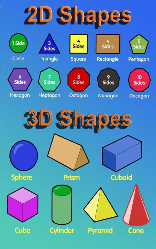 2D Shapes  Three-dimensional Objects - MISS A- 4T
