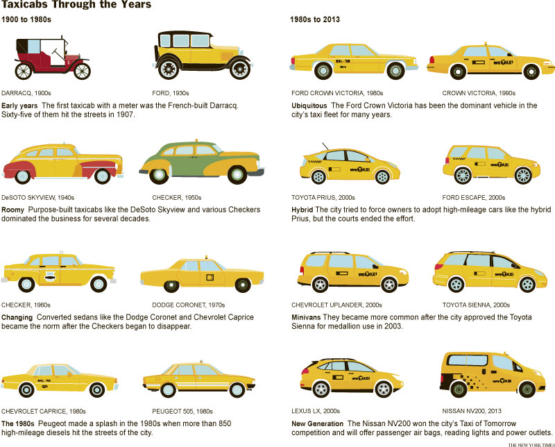 History of Taxicabs Remember These Pinterest - follow up email after phone call