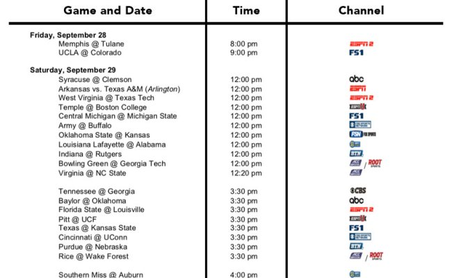 This Weekend S Comprehensive College Football Tv Schedule