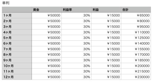 単利 2016-05-26 21.51.39