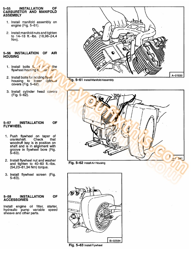 Ford 1715 Tractor Wiring Diagram Bobcat S175 S185 Turbo Repair Manual Skid Steer Loader