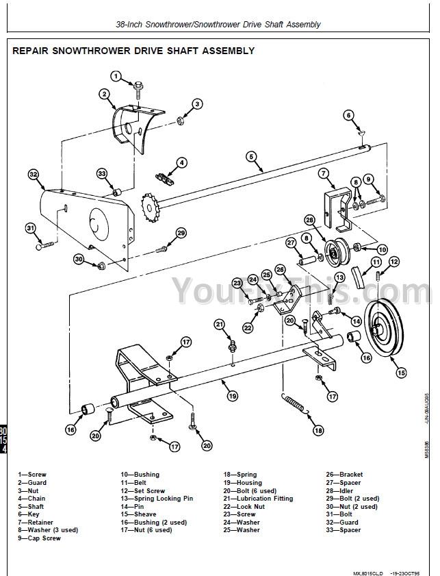 John Deere F510 F525 Repair Manual Front Mower « YouFixThis