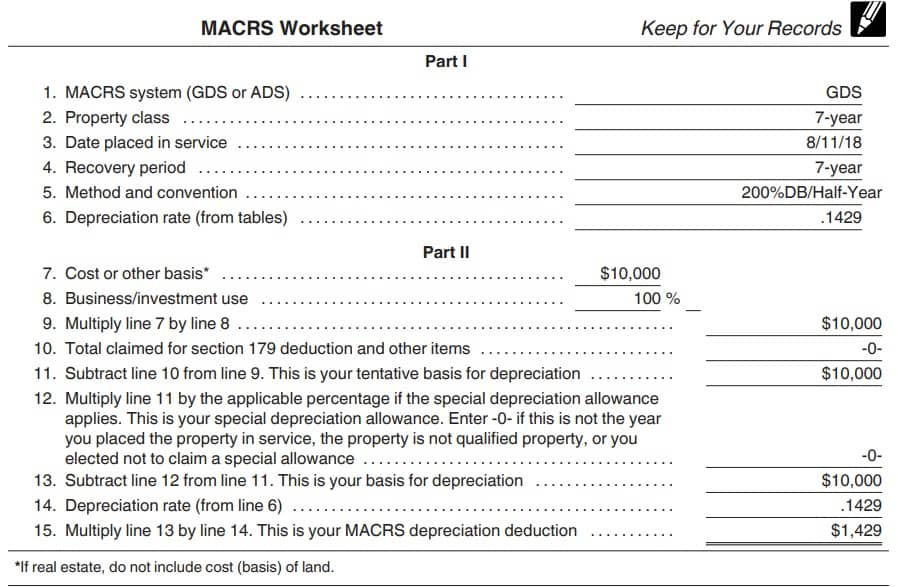 MACRS Depreciation, Tables,  Method (All You Need to Know!)
