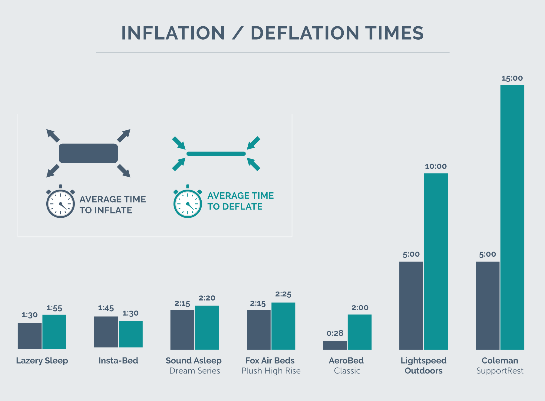 Rollrasen Aus Holland What Is Inflation And Deflation Inflation Is Not Always
