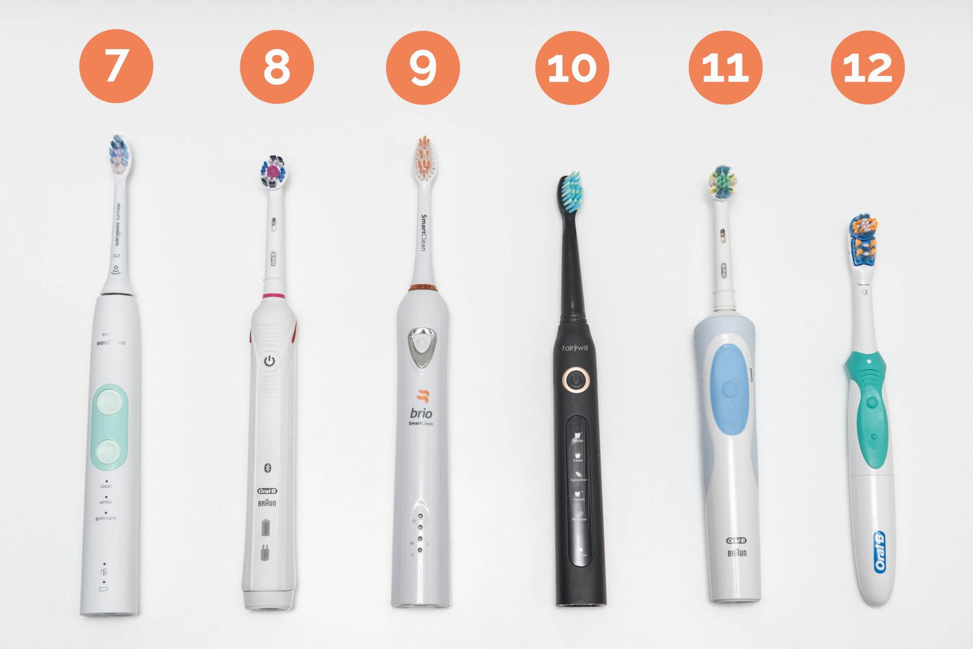 Big W Electric Toothbrush The Best Electric Toothbrush Of 2019 Bathroom Tested Your Best