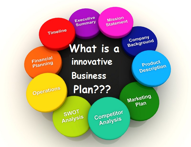 The innovative business plan economic and financial part - retail business plan essential parts