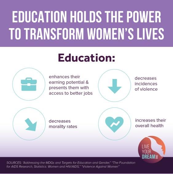 PowerofEducation