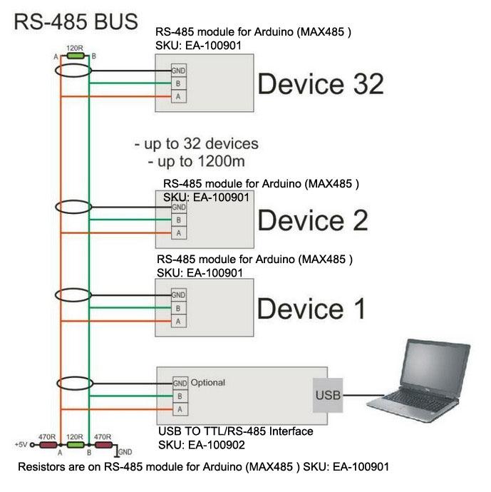 Module Rs485 Wiring - Wiring Diagrams