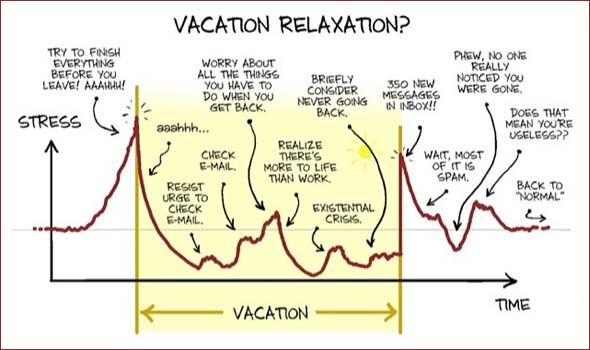 Vacation-to-Work Transition Tips Your Employment Solutions - work tips