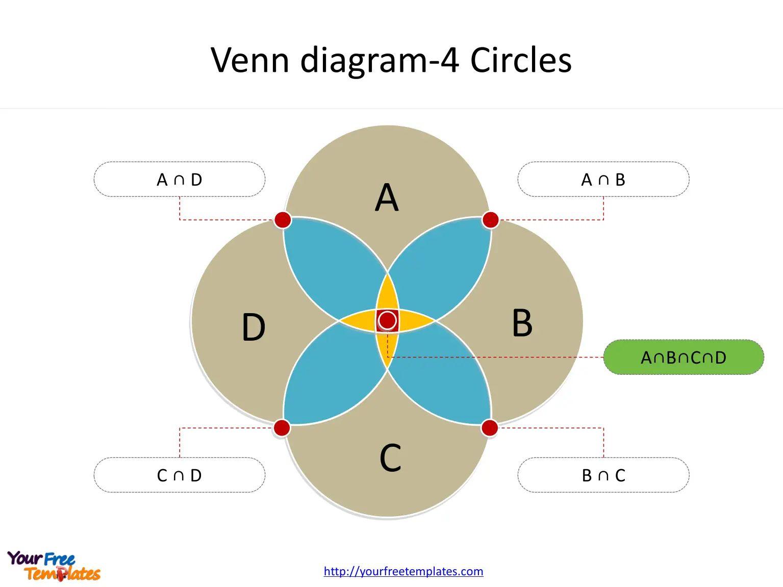 venn diagram with 4 circles