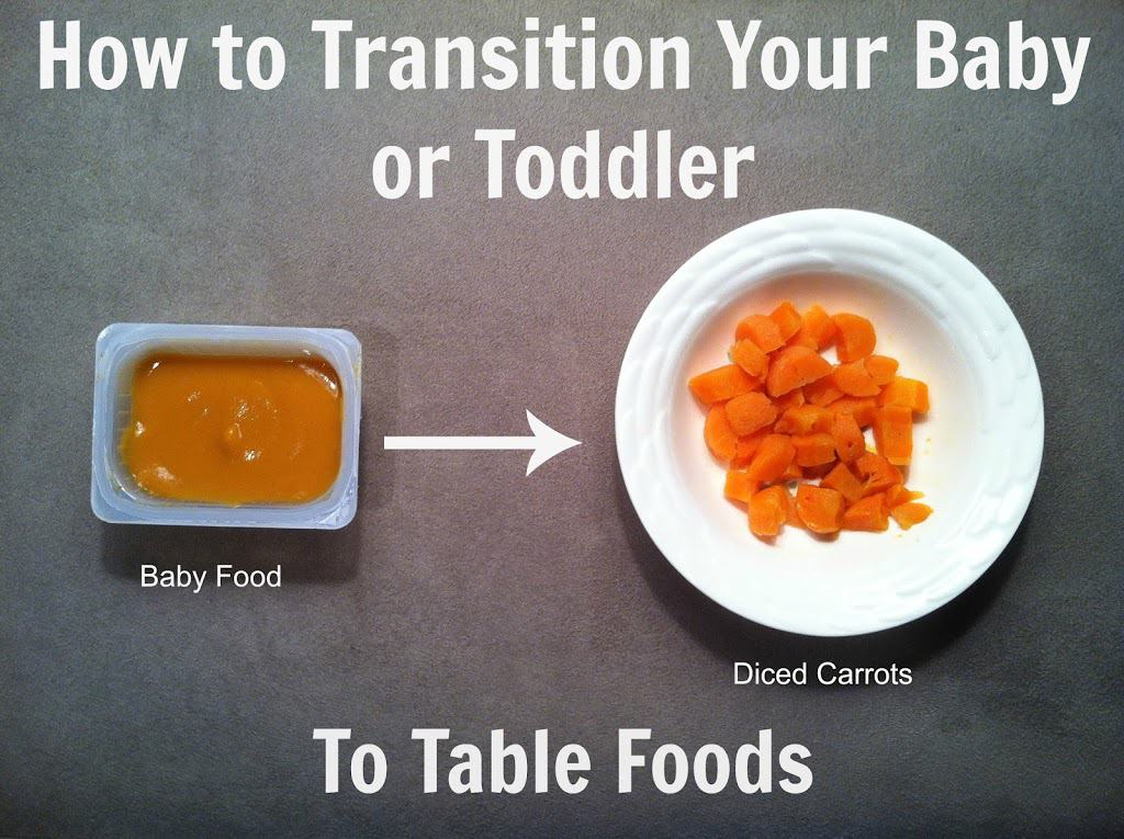 Easy Feeding Schedule for 1 Year Olds - Your Kid\u0027s Table