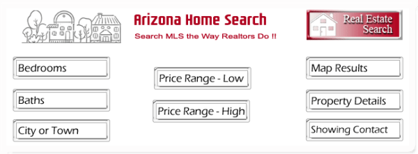 Arizona MLS Home Search, Search all homes for sale in the Phoenix area - Bill Salvatore, Realty Executives East Valley - 602-999-0952