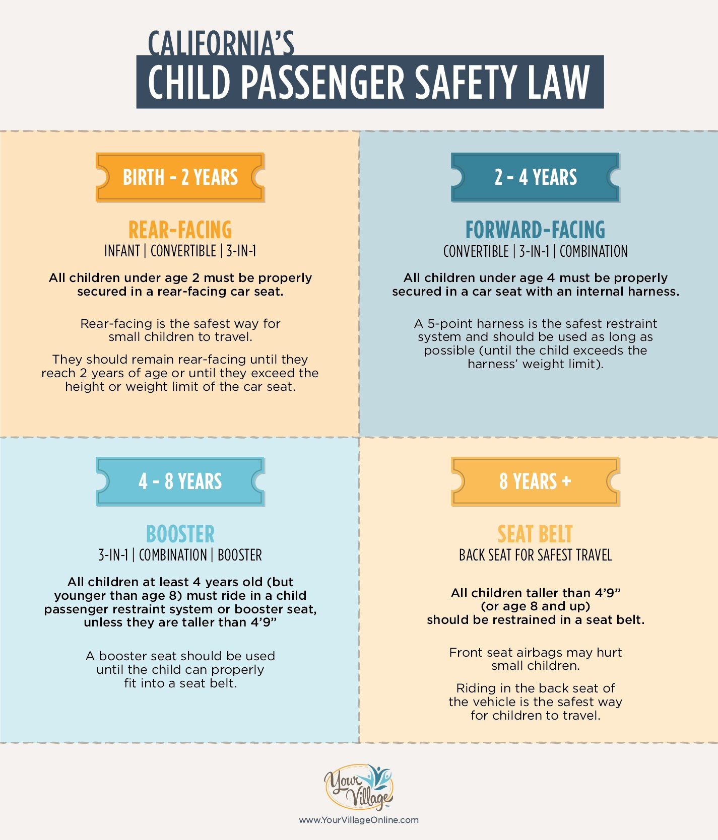 Child Seat Safety Laws California New California Car Seat Safety Laws For 2017 Your Village