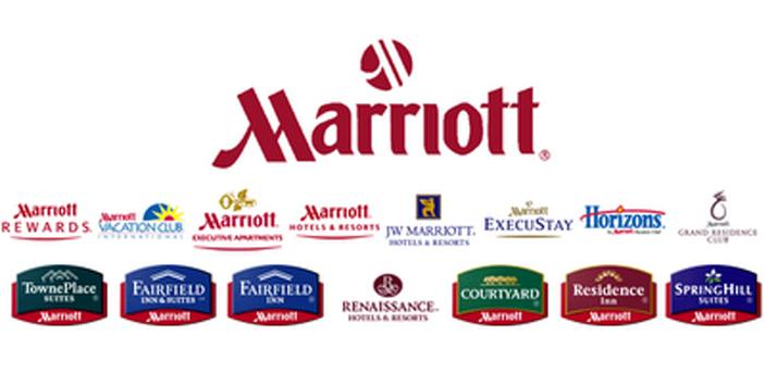 Vacancy for Purchasing Clerk at Marriott International Youth