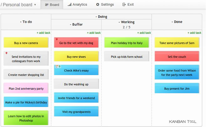 Kanban explained - both for manufacturing processes as well as non - task list