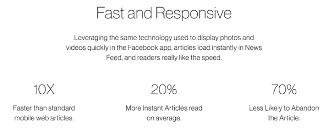 Benefits-of-Instant-Articles