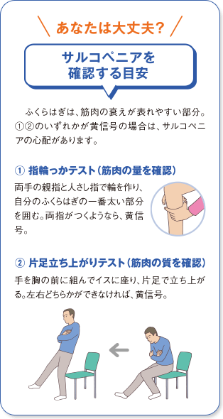出典:http://health.suntory.co.jp/professor/vol21/