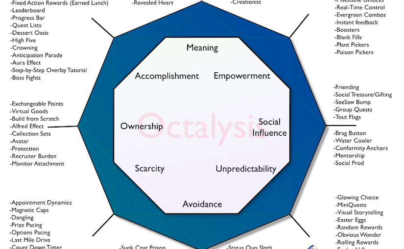 Octalysis - complete Gamification framework