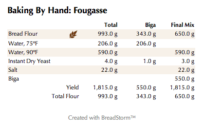 BBH-Fougasse1