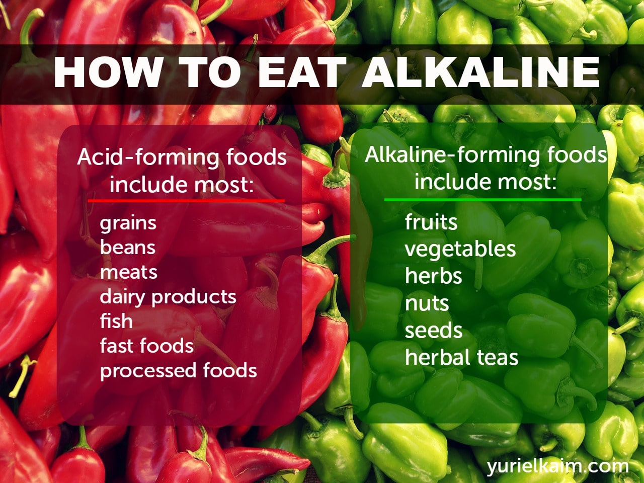 What To Eat For Fast Weight Loss Why You Need To Eat An Alkaline Diet And How To Do It