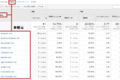 Google+ Analytics Refer Sites1
