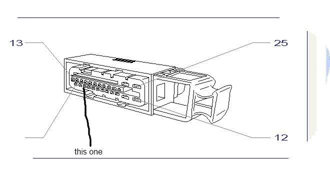car wiring harness bulkhead grommet