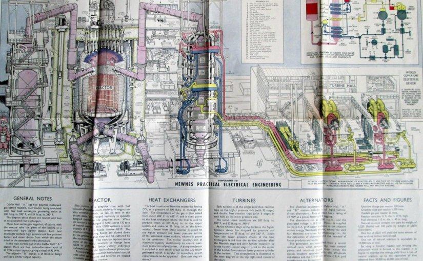 calderhall-plant-layout