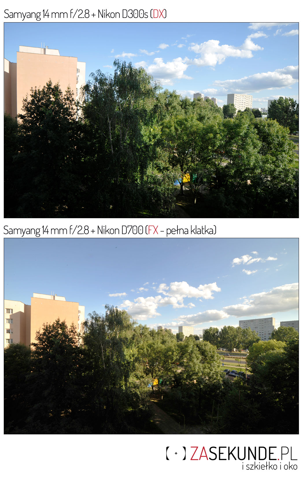 Classy Fx Kontra Dx Fx Kontra Dx Test Na Mm Fotograf Warszawa Fx Vs Dx Which Is Better Fx Vs Dx Nikon Lens dpreview Fx Vs Dx