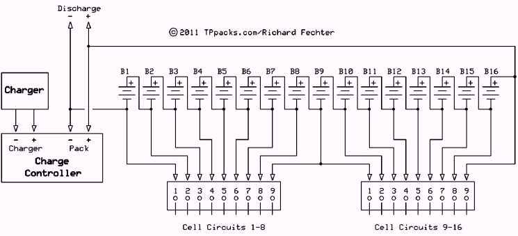 7 point wire diagram