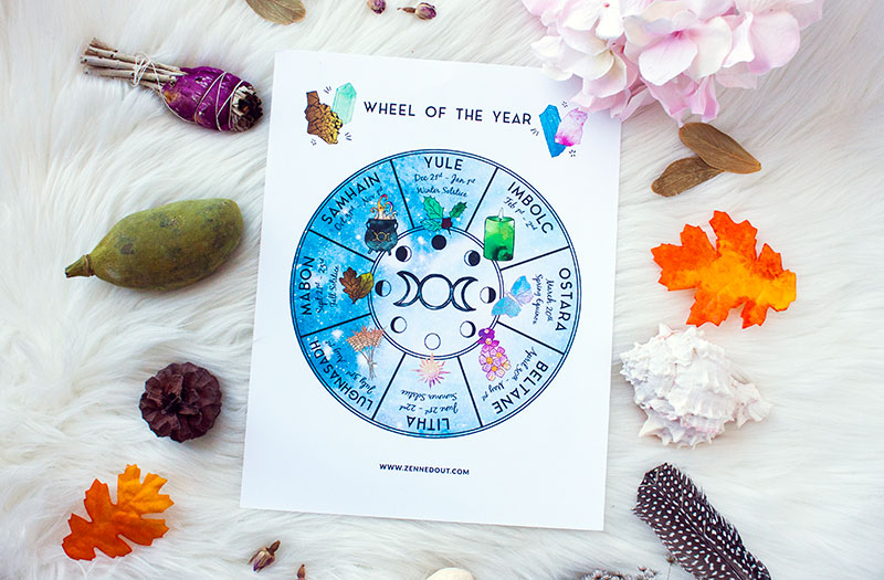What is the Wheel of the Year  How to Use It   With Free Printable