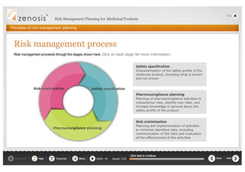 PV05 Risk Management Planning for Medicinal Products Zenosis