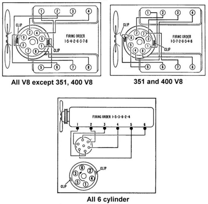 ford 351w ignition wiring
