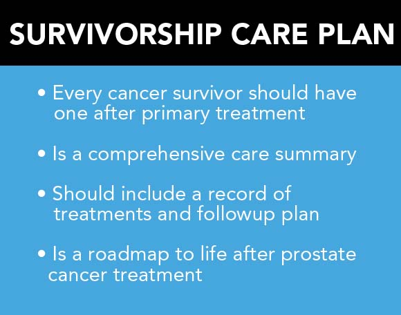 Survivorship Care Plans ZERO - The End of Prostate Cancer