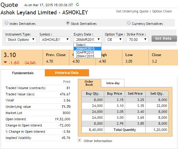 Basic Option Jargons \u2013 Varsity by Zerodha - how to buy options