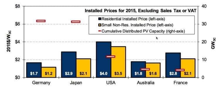 solar_prices
