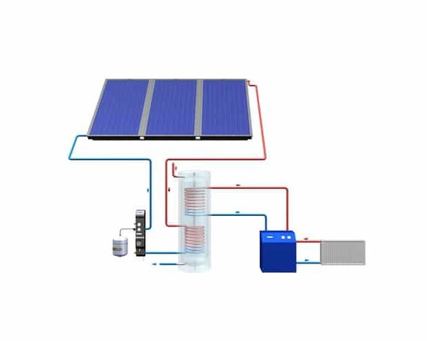 Bluetec Solar Thermal Kit 438kwp 3x Eco Classic Compact