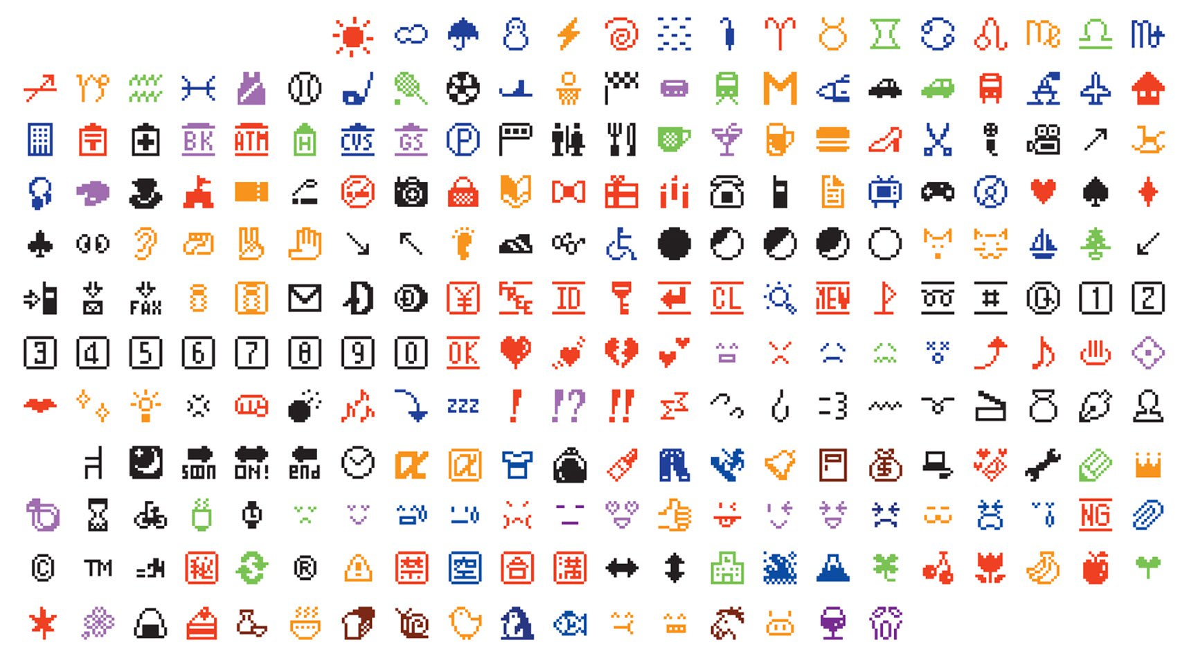 Museum of Modern Art acquires an emoji collection